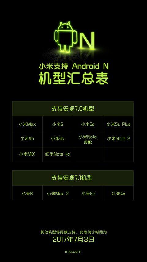 Xiaomi anuncia la actualización a Android Nougat de varios de sus terminales